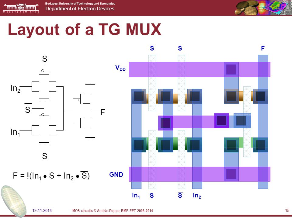 Budapest University of Technology and Economics Department of Electron Devices 19-11-2014 MOS circuits © András Poppe, BME-EET 2008-2014 15 Layout of a TG MUX GND V DD In 1 In 2 SS SS S S S In 1 F F F = !(In 1  S + In 2  S)