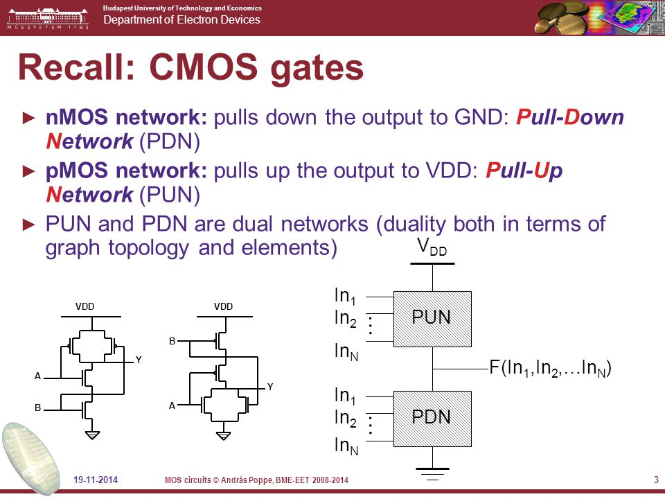 Budapest University of Technology and Economics Department of Electron Devices 19-11-2014 MOS circuits © András Poppe, BME-EET 2008-2014 3 Recall: CMOS gates ► nMOS network: pulls down the output to GND: Pull-Down Network (PDN) ► pMOS network: pulls up the output to VDD: Pull-Up Network (PUN) ► PUN and PDN are dual networks (duality both in terms of graph topology and elements) F(In 1,In 2,…In N ) V DD In 1 In 2 In N In 1 In 2 In N PUN PDN … … Y A B VDD A Y B