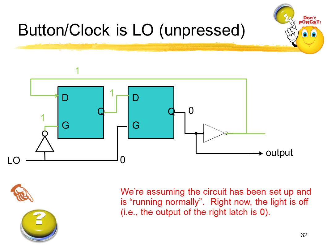 "Button/Clock is LO (unpressed) LO 32 We're assuming the circuit has been set up and is ""running normally"". Right now, the light is off (i.e., the outp"