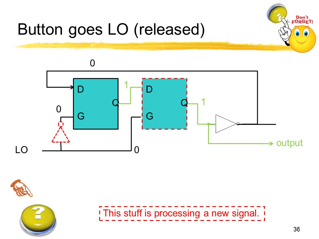 Button goes LO (released) 36 This stuff is processing a new signal. D G Q output LO 0 1 1 0 0 D G Q