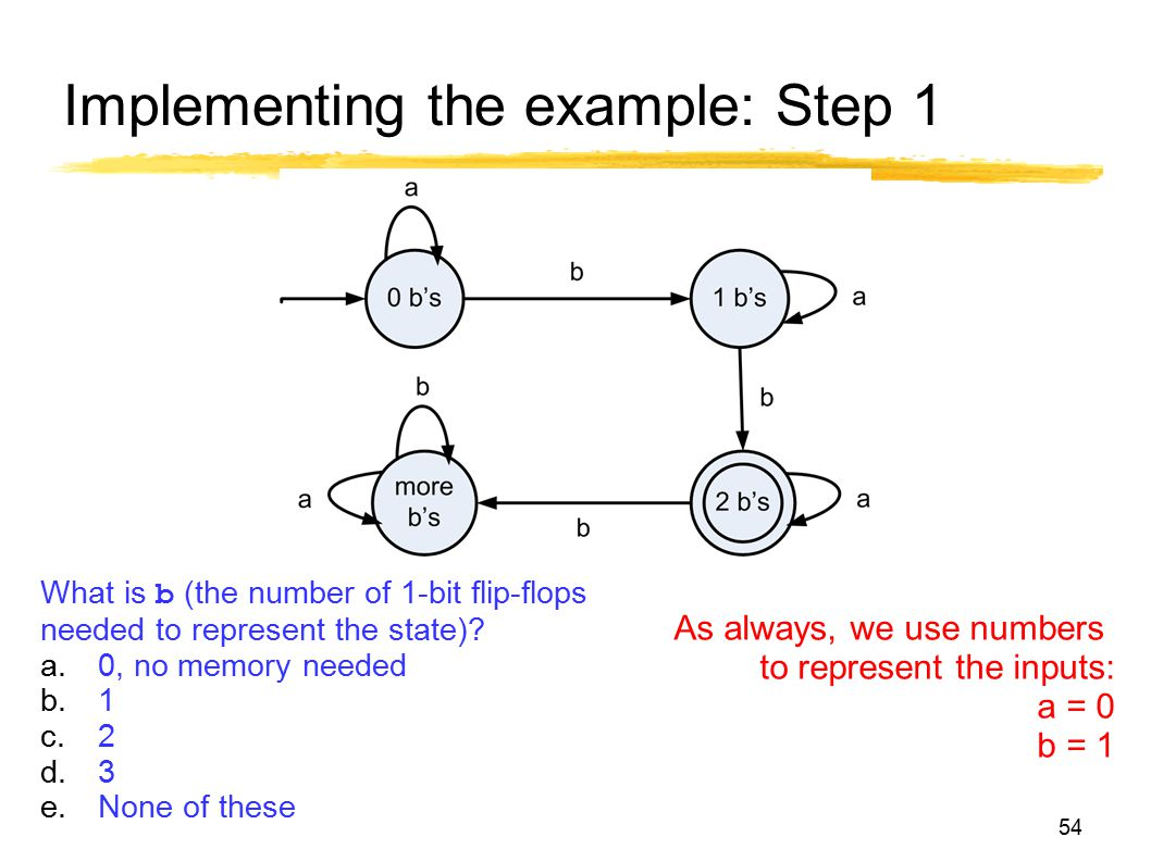 Implementing the example: Step 1 What is b (the number of 1-bit flip-flops needed to represent the state)? a.0, no memory needed b.1 c.2 d.3 e.None of