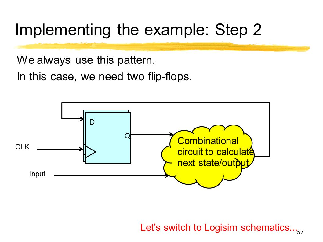 Implementing the example: Step 2 We always use this pattern. In this case, we need two flip-flops. Let's switch to Logisim schematics... 57 D Q Combin