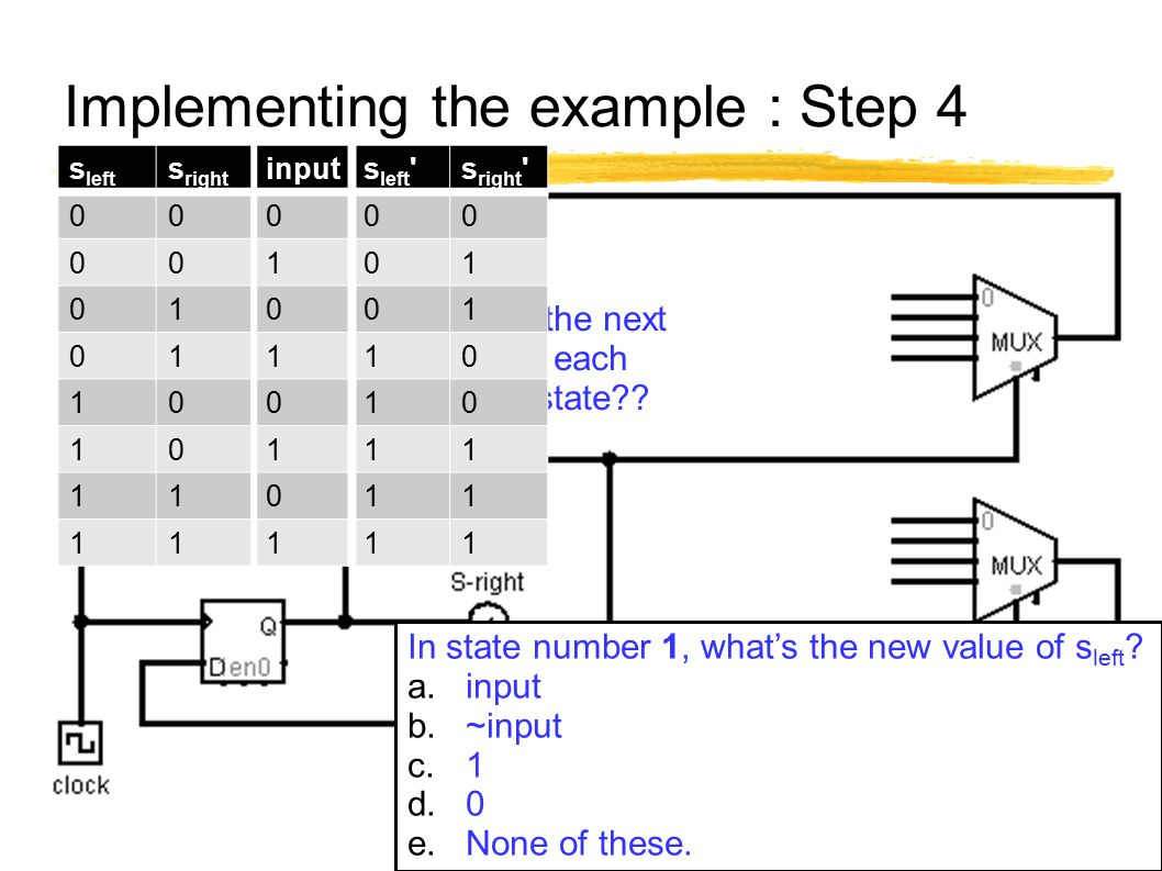 Implementing the example : Step 4 62 In state number 1, what's the new value of s left ? a.input b.~input c.1 d.0 e.None of these. What is the next st