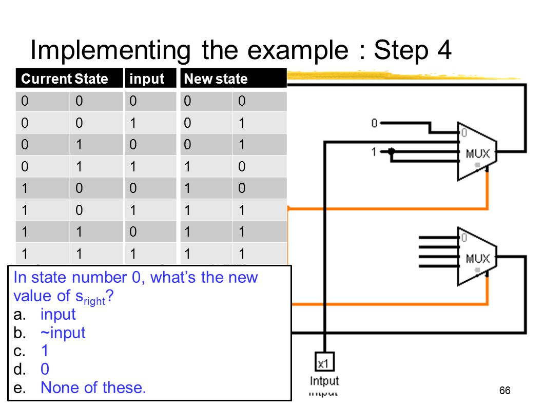 Implementing the example : Step 4 66 Current StateinputNew state 00000 00101 01001 01110 10010 10111 11011 11111 In state number 0, what's the new val