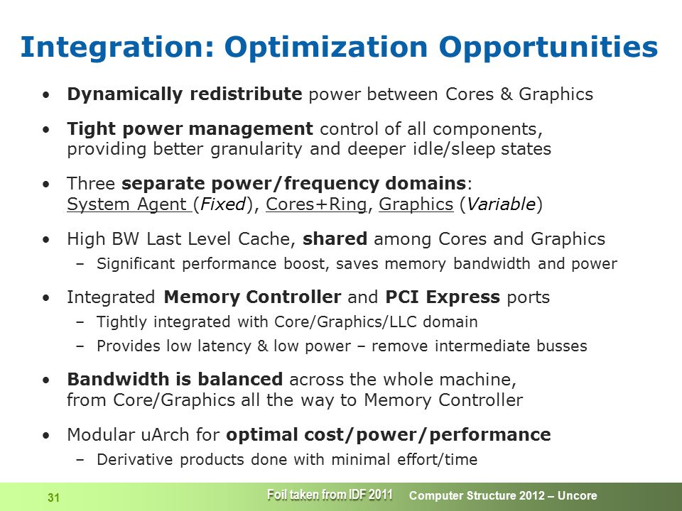 Computer Structure 2012 – Uncore 31 Integration: Optimization Opportunities Dynamically redistribute power between Cores & Graphics Tight power manage
