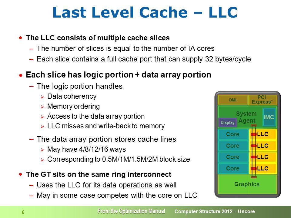 Computer Structure 2012 – Uncore 17