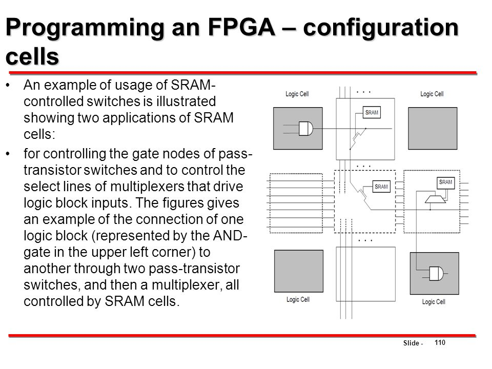 Slide - Programming an FPGA – configuration cells 110 An example of usage of SRAM- controlled switches is illustrated showing two applications of SRAM