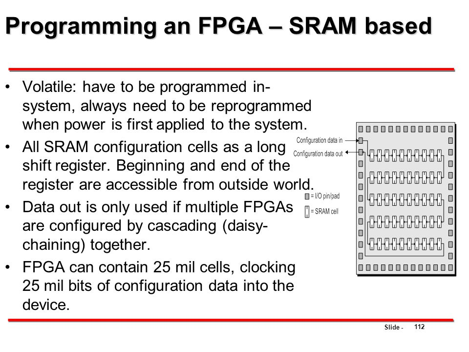 Slide - Programming an FPGA – SRAM based Volatile: have to be programmed in- system, always need to be reprogrammed when power is first applied to the