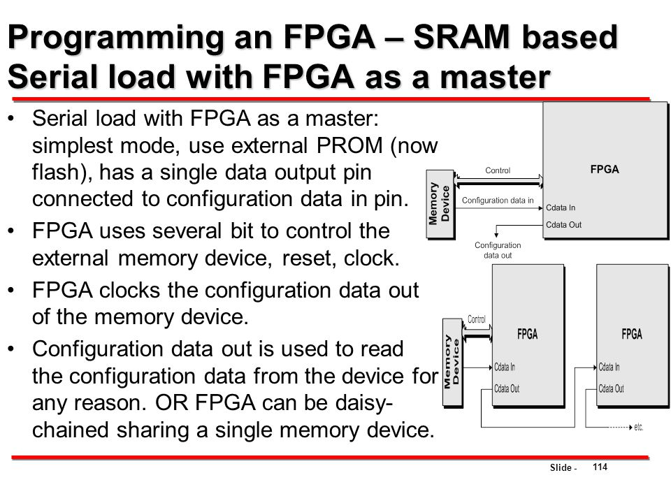 Slide - Serial load with FPGA as a master: simplest mode, use external PROM (now flash), has a single data output pin connected to configuration data