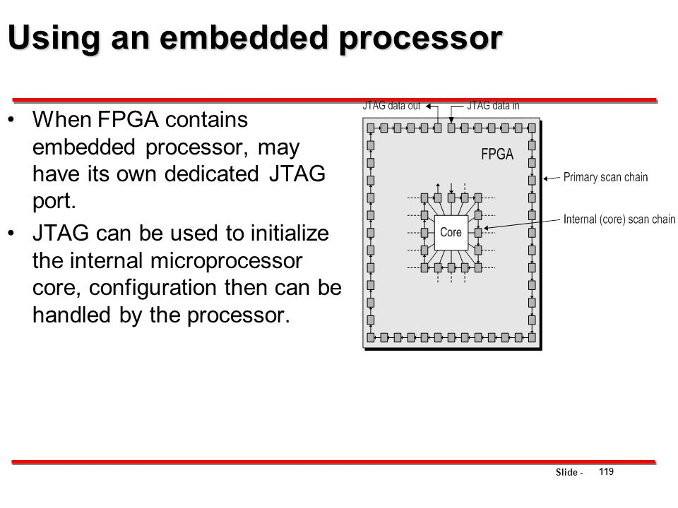 Slide - Using an embedded processor When FPGA contains embedded processor, may have its own dedicated JTAG port. JTAG can be used to initialize the in