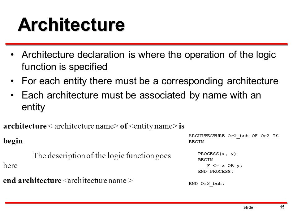 Slide - 15 Architecture Architecture declaration is where the operation of the logic function is specified For each entity there must be a correspondi