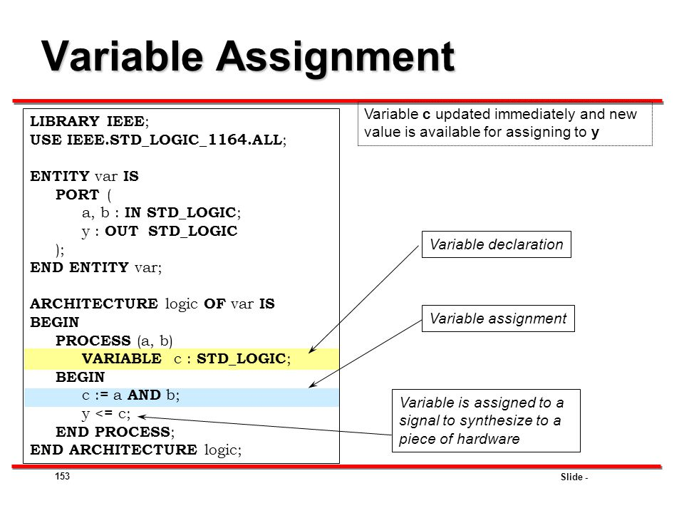 Slide - 153 LIBRARY IEEE ; USE IEEE.STD_LOGIC_1164.ALL ; ENTITY var IS PORT ( a, b : IN STD_LOGIC ; y : OUT STD_LOGIC ); END ENTITY var; ARCHITECTURE