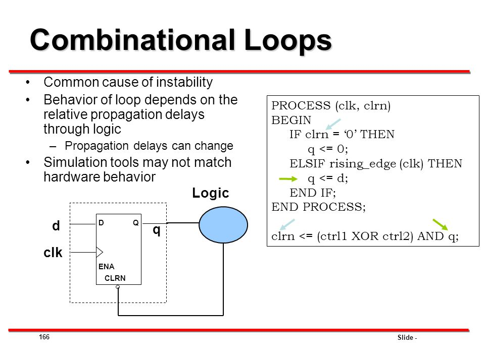 Slide - 166 Combinational Loops Common cause of instability Behavior of loop depends on the relative propagation delays through logic –Propagation del