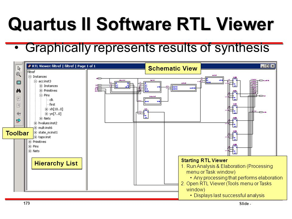 Slide - 179 Quartus II Software RTL Viewer Graphically represents results of synthesis Schematic View Hierarchy List Toolbar Starting RTL Viewer 1.Run