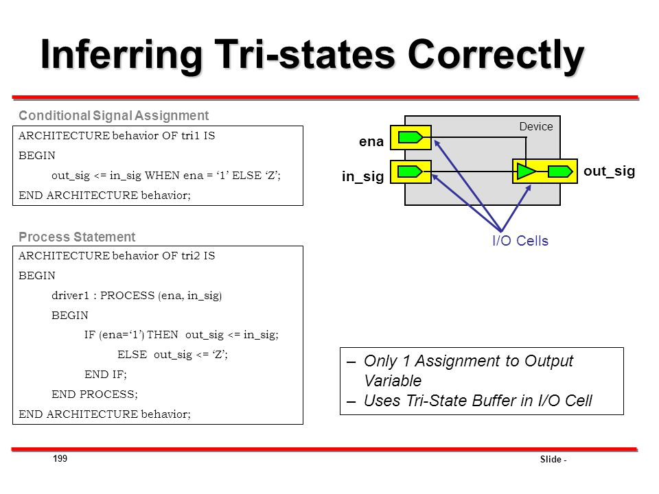 Slide - 199 Inferring Tri-states Correctly ARCHITECTURE behavior OF tri2 IS BEGIN driver1 : PROCESS (ena, in_sig) BEGIN IF (ena='1') THEN out_sig <= i