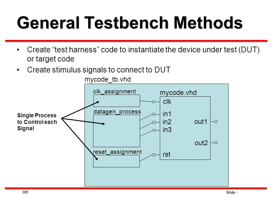 "Slide - 305 General Testbench Methods Create ""test harness"" code to instantiate the device under test (DUT) or target code Create stimulus signals to"