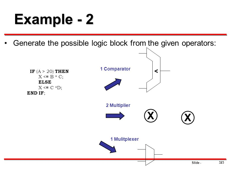 Slide - 323 Example - 2 Generate the possible logic block from the given operators: IF (A > 20) THEN X <= B * C; ELSE X <= C *D; END IF ; < 1 Comparat