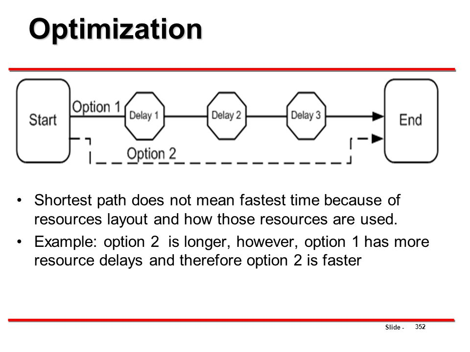 Slide - Optimization 352 Shortest path does not mean fastest time because of resources layout and how those resources are used. Example: option 2 is l