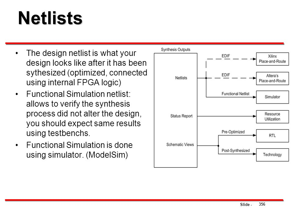 Slide - Netlists 356 The design netlist is what your design looks like after it has been sythesized (optimized, connected using internal FPGA logic) F