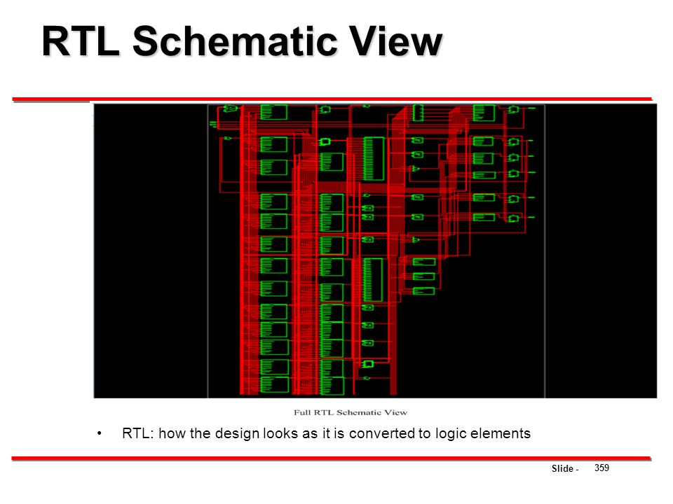 Slide - RTL Schematic View 359 RTL: how the design looks as it is converted to logic elements