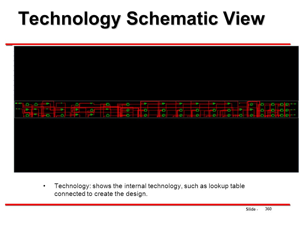 Slide - Technology Schematic View 360 Technology: shows the internal technology, such as lookup table connected to create the design.
