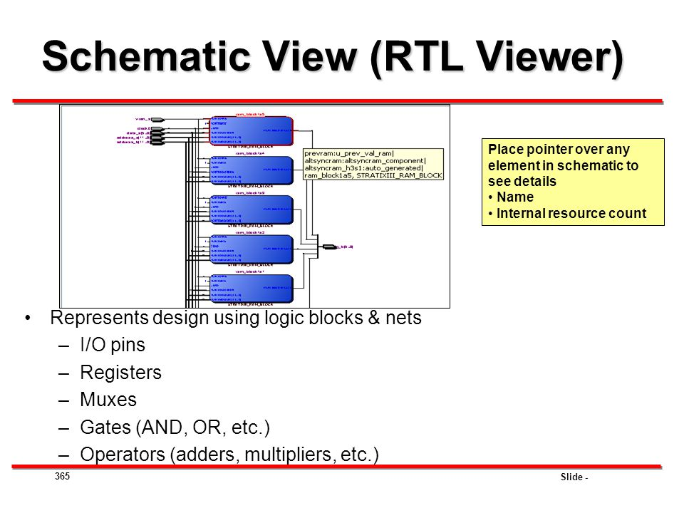 Slide - Schematic View (RTL Viewer) Represents design using logic blocks & nets –I/O pins –Registers –Muxes –Gates (AND, OR, etc.) –Operators (adders,