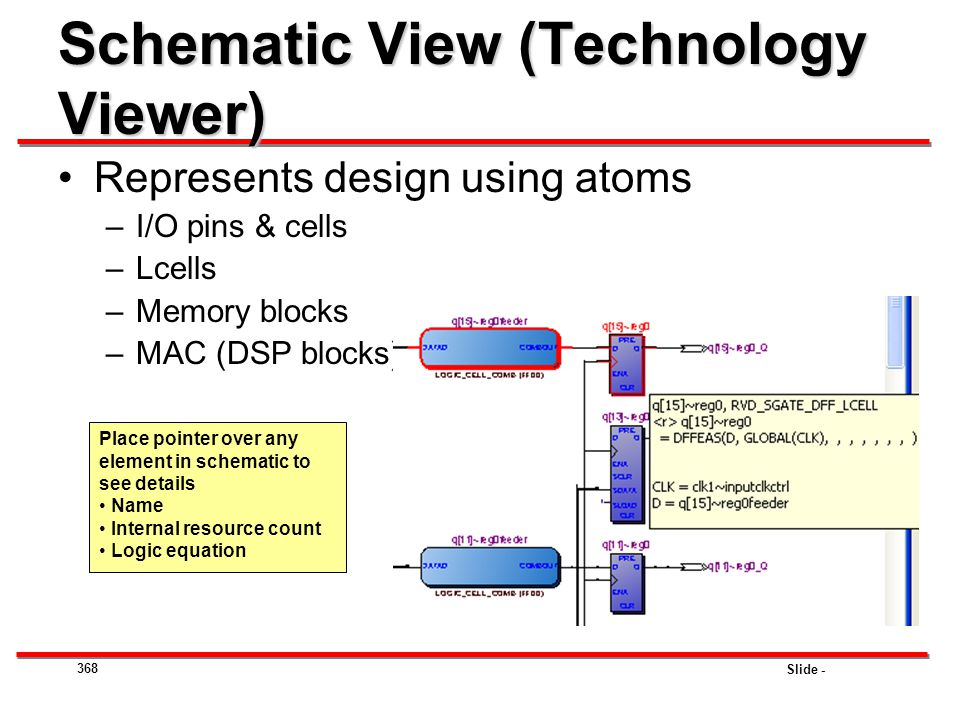 Slide - Schematic View (Technology Viewer) Represents design using atoms –I/O pins & cells –Lcells –Memory blocks –MAC (DSP blocks) 368 Place pointer