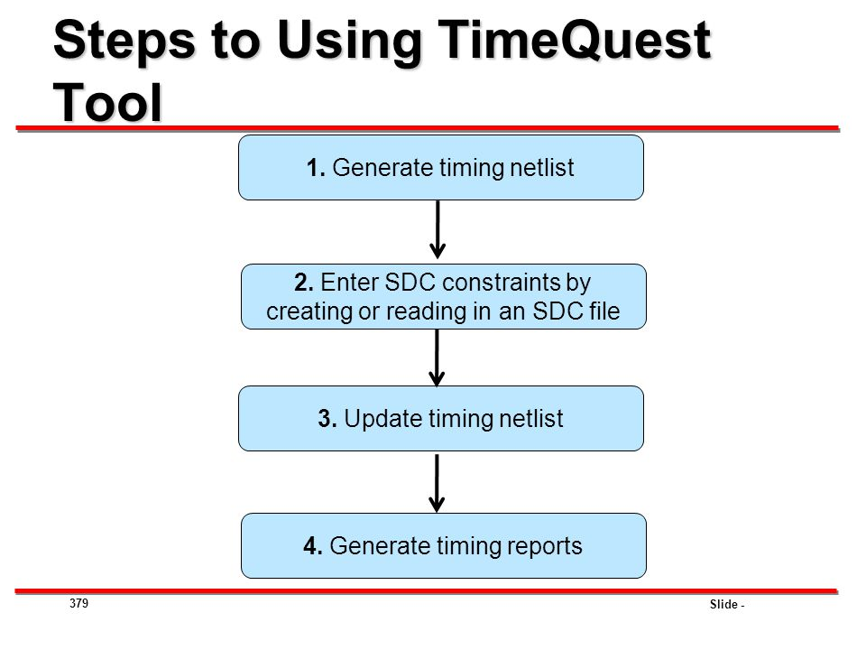 Slide - Steps to Using TimeQuest Tool 379 1. Generate timing netlist 2. Enter SDC constraints by creating or reading in an SDC file 3. Update timing n