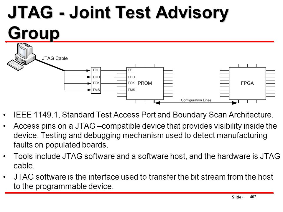 Slide - JTAG - Joint Test Advisory Group 407 IEEE 1149.1, Standard Test Access Port and Boundary Scan Architecture. Access pins on a JTAG –compatible