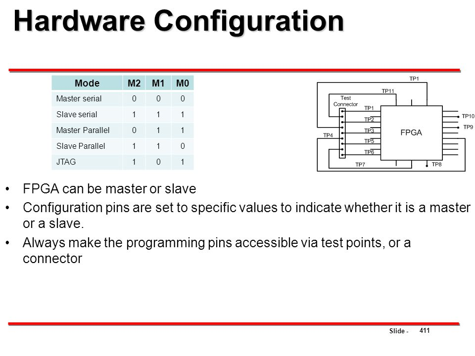 Slide - Hardware Configuration 411 FPGA can be master or slave Configuration pins are set to specific values to indicate whether it is a master or a s