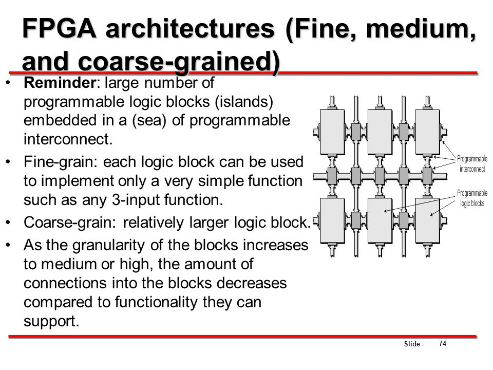 Slide - FPGA architectures (Fine, medium, and coarse-grained) Reminder: large number of programmable logic blocks (islands) embedded in a (sea) of pro