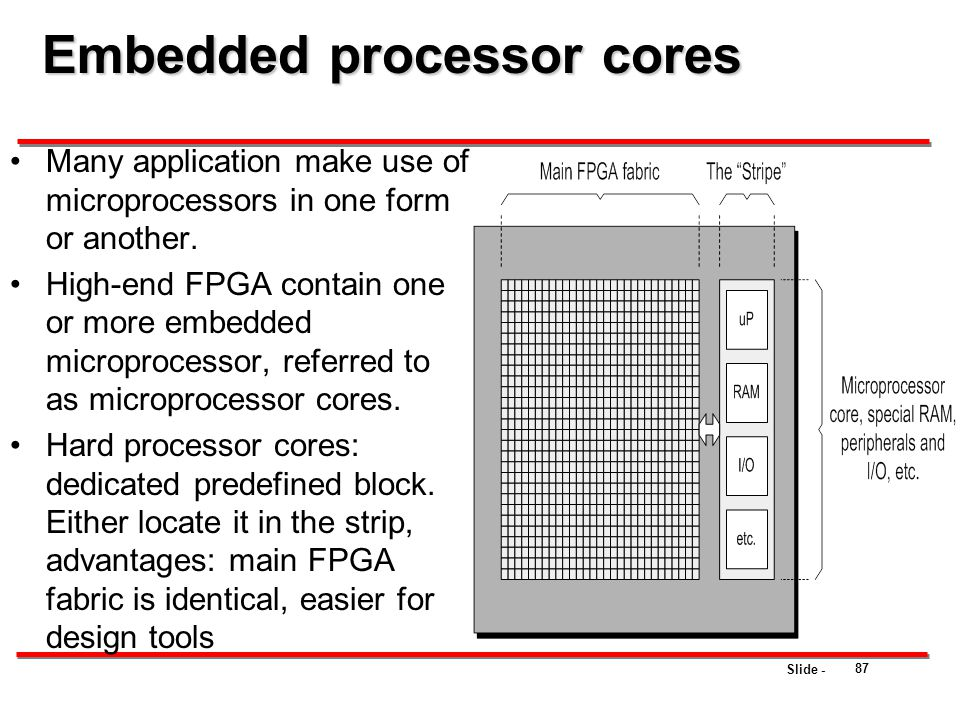 Slide - 87 Embedded processor cores Many application make use of microprocessors in one form or another. High-end FPGA contain one or more embedded mi