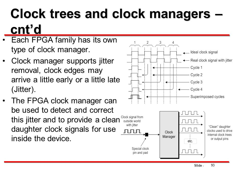 Slide - 93 Clock trees and clock managers – cnt'd Each FPGA family has its own type of clock manager. Clock manager supports jitter removal, clock edg