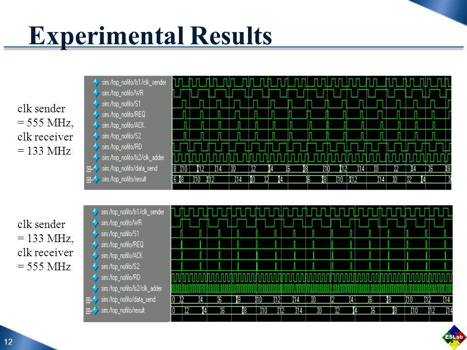 12 Experimental Results clk sender = 555 MHz, clk receiver = 133 MHz clk sender = 133 MHz, clk receiver = 555 MHz