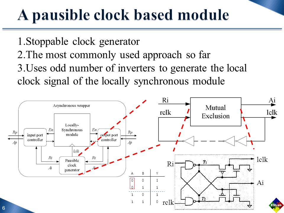 7 AB 00 0 1 1 0 11 0 Y 1 Hold 1.The basic idea is similar to the above approach : stop the clock when data transfer occurs 2.The major difference with above approach is the way to stop the clock The symbol C represents C-element, a self-timed latch AB 00 0 1 1 0 11 1 Y 0 0 0