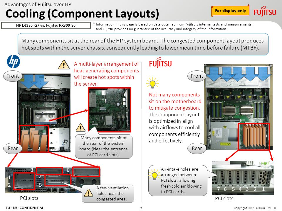 FUJITSU CONFIDENTIAL Copyright 2012 FUJITSU LIMITED9 A multi-layer arrangement of heat-generating components will create hot spots within the server.