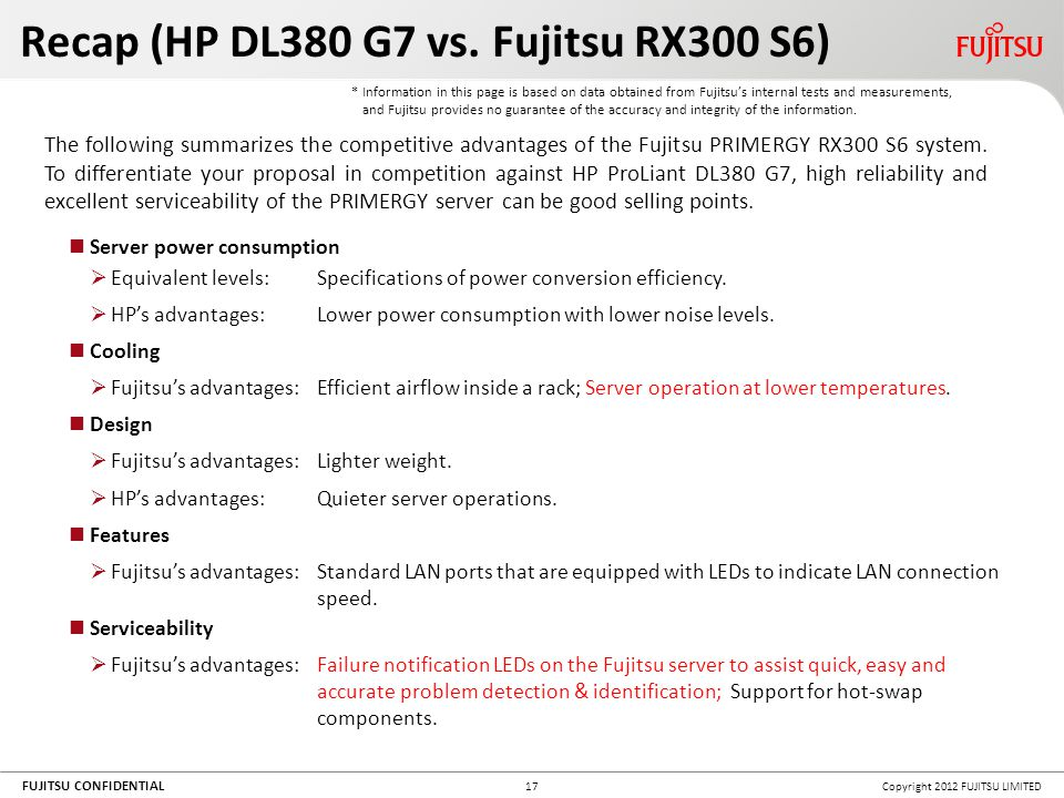 FUJITSU CONFIDENTIAL Copyright 2012 FUJITSU LIMITED17 Recap (HP DL380 G7 vs. Fujitsu RX300 S6) The following summarizes the competitive advantages of