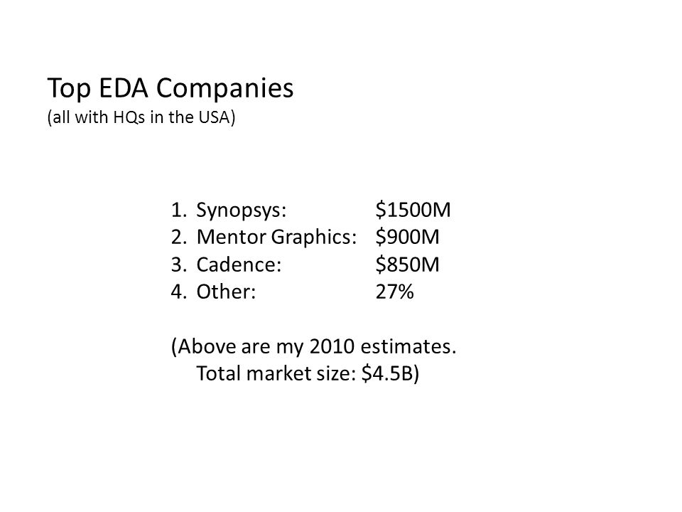 1.Synopsys:$1500M 2.Mentor Graphics:$900M 3.Cadence:$850M 4.Other:27% (Above are my 2010 estimates. Total market size: $4.5B) Top EDA Companies (all w