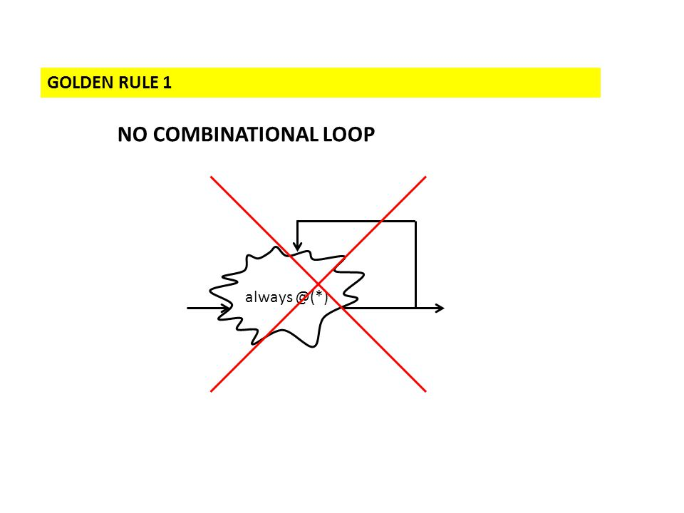 GOLDEN RULE 1 NO COMBINATIONAL LOOP always @(*)