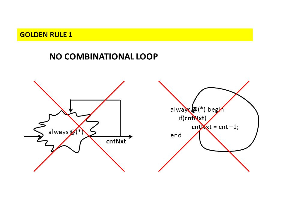 GOLDEN RULE 1 NO COMBINATIONAL LOOP always @(*) always @(*) begin if(cntNxt) cntNxt = cnt –1; end cntNxt