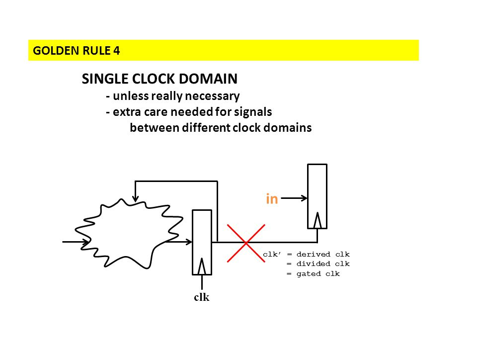 GOLDEN RULE 4 SINGLE CLOCK DOMAIN - unless really necessary - extra care needed for signals between different clock domains clk clk' = derived clk = d