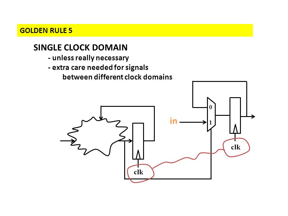 GOLDEN RULE 5 SINGLE CLOCK DOMAIN - unless really necessary - extra care needed for signals between different clock domains 1 0 in clk