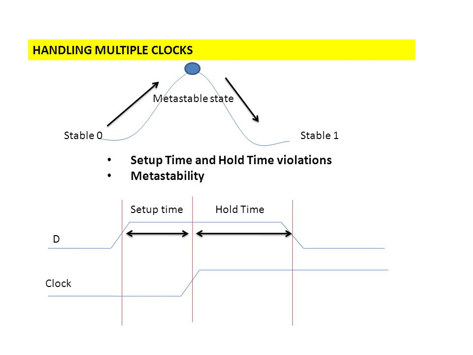 HANDLING MULTIPLE CLOCKS Setup Time and Hold Time violations Metastability Setup timeHold Time D Clock Stable 0Stable 1 Metastable state
