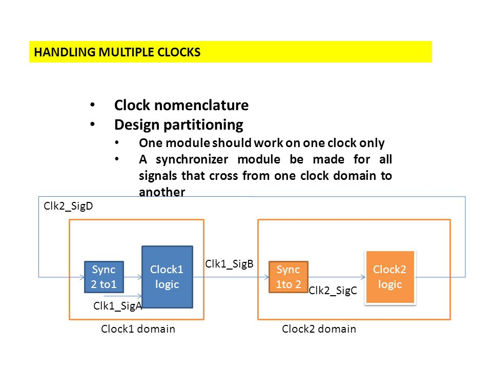 HANDLING MULTIPLE CLOCKS Clock nomenclature Design partitioning One module should work on one clock only A synchronizer module be made for all signals that cross from one clock domain to another Sync 2 to1 Clock1 logic Sync 1to 2 Clock2 logic Clock1 domainClock2 domain Clk1_SigA Clk1_SigB Clk2_SigC Clk2_SigD