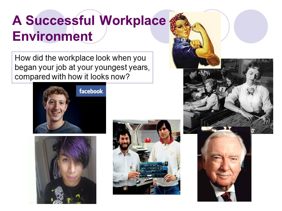 A Successful Workplace Environment How did the workplace look when you began your job at your youngest years, compared with how it looks now