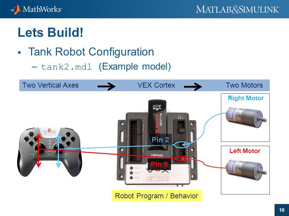 10 VEX CortexTwo Vertical Axes Robot Program / Behavior Two Motors Lets Build!  Tank Robot Configuration – tank2.mdl (Example model) Right Motor Left