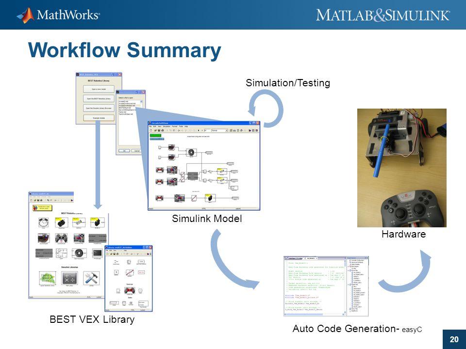 20 BEST VEX Library Workflow Summary Auto Code Generation- easyC Simulink Model Hardware Simulation/Testing
