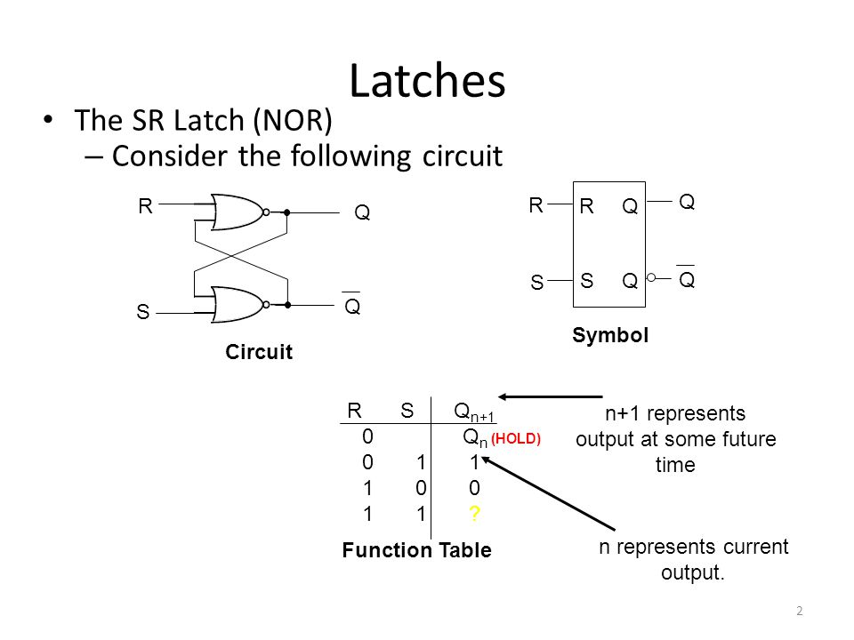 Latches The SR Latch(NAND) – NAND Form produces similar result from inverted inputs Q Q Q Q Circuit Symbol Function Table RSQ n+1 00.