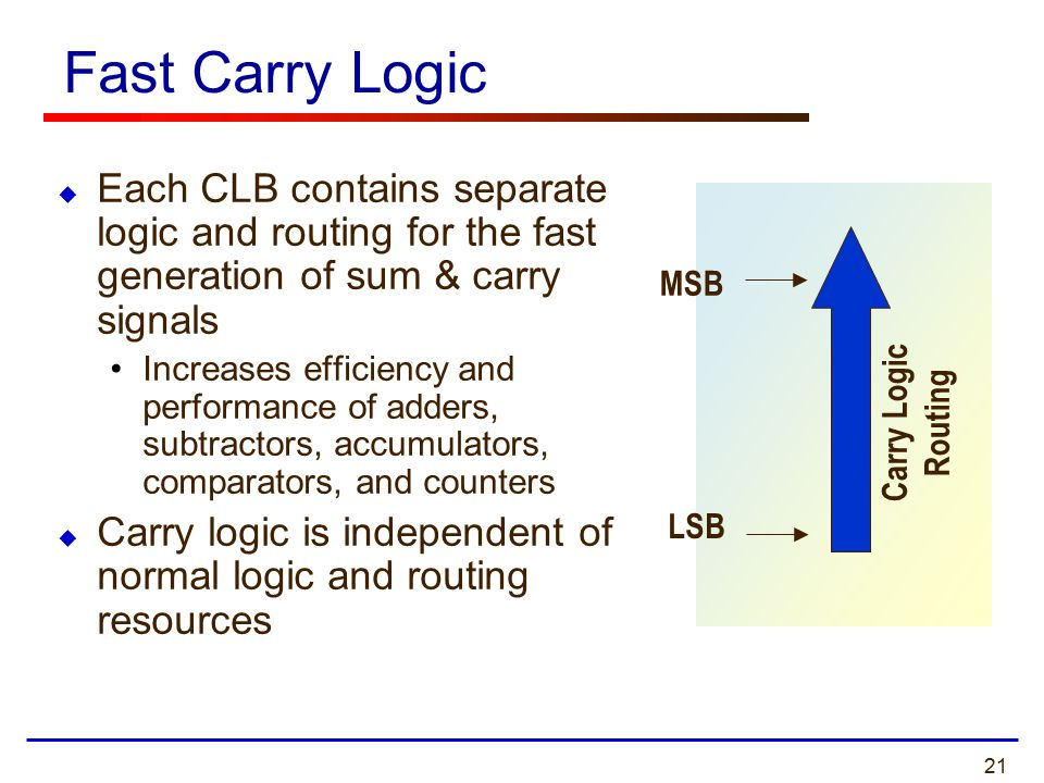 21  Each CLB contains separate logic and routing for the fast generation of sum & carry signals Increases efficiency and performance of adders, subtractors, accumulators, comparators, and counters  Carry logic is independent of normal logic and routing resources Fast Carry Logic LSB MSB Carry Logic Routing