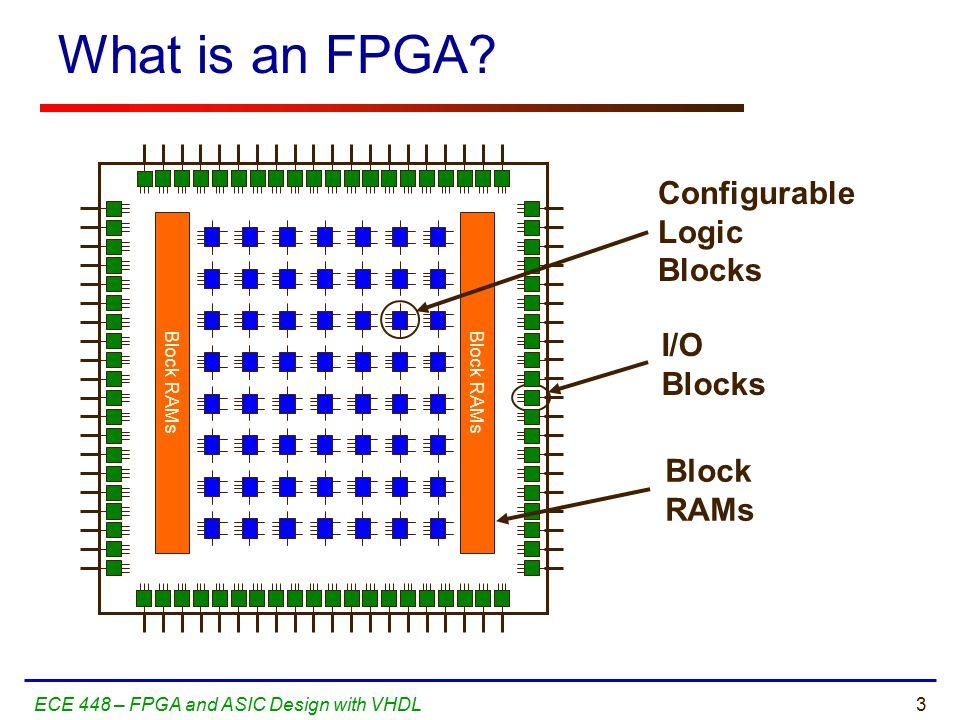 3ECE 448 – FPGA and ASIC Design with VHDL Block RAMs Configurable Logic Blocks I/O Blocks What is an FPGA? Block RAMs